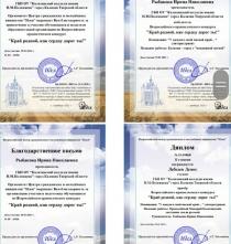Участие во Всероссийском краеведческом конкурсе «Край родной, как сердцу дорог ты»